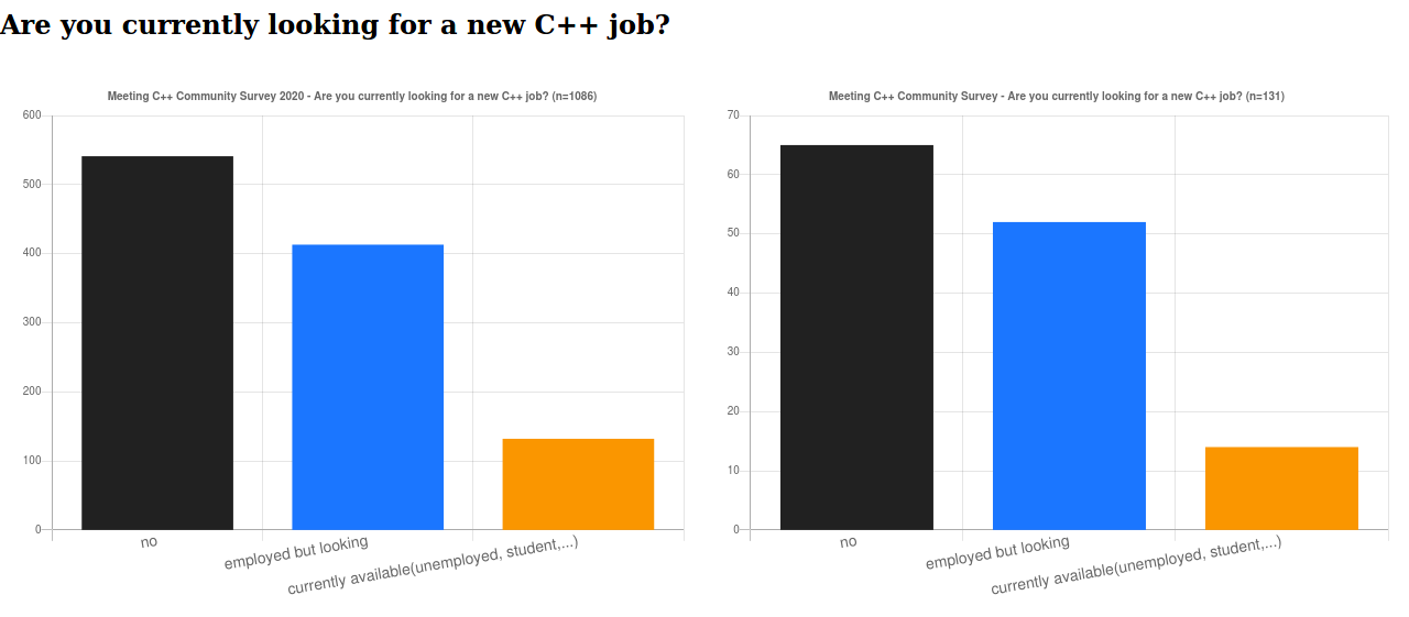 survey/2020_looking_for_cpp_job.png